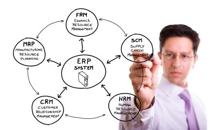 ระบบ ERP หมายถึงอะไร (Enterprise Resource Planning)